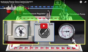 Autoquip Pump Flow Control System Video